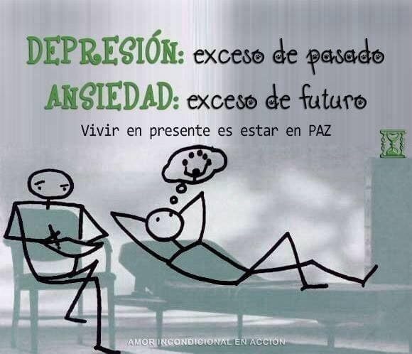 Depresión: exceso de pasado. Ansiedad: exceso de futuro.