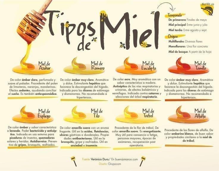 infografia-miel
