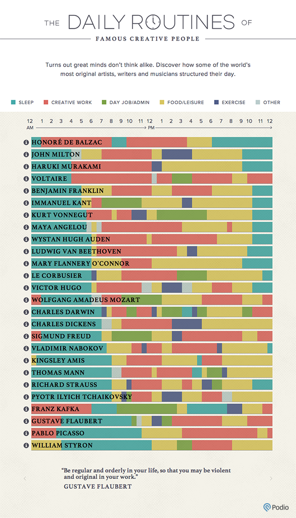 culturainquieta infografia