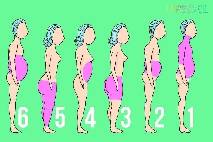 Aquí te mostramos qué es lo que significa tu grasa anatómico dependiendo del lugar donde la almacenas